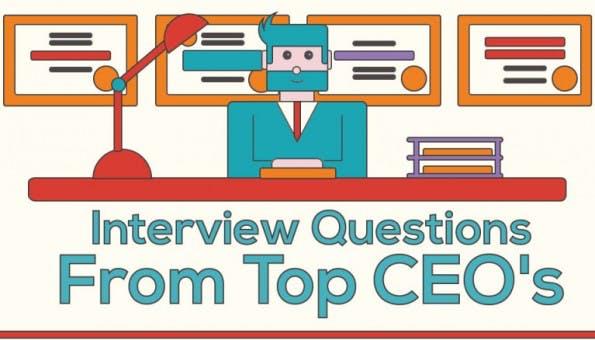 Bewerbungsgespräch: 18 ungewöhnliche Interview-Fragen. (Grafik: fivesquid)