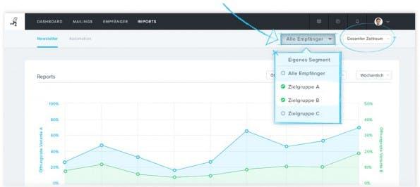 In der neuen Version ist ein besseres Monitoring integriert. (Bild: Newsletter2Go)