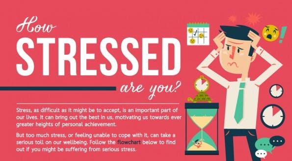 Gestresst? Zuviel Stress ist nie gut! (Grafik: Pound Place)