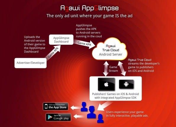 Die Technologie von Agawi ermöglicht das App-Streaming. (Bild: Agawi)