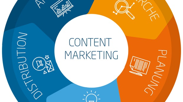 Content-Marketing-Strategie: 5 praktische Lösungsansätze für den Start