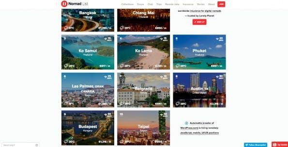NomadList sammelt die interessantesten Städte für digitale Nomaden. (Screenshot: NomadList)