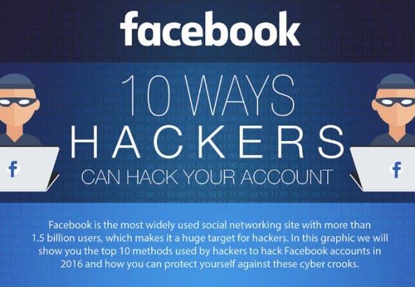 10 Wege, wie Hacker dein Facebook-Konto übernehmen – und wie du dich schützen kannst. (Infografik: TopTenSelect.com)