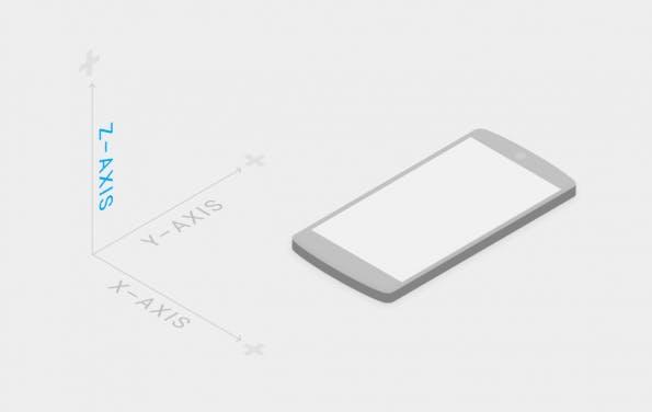Flat 2.0 beweget sich auf der Z-Achse und erzeugt im Flat-Style eine Dreidimensionalität. (Grafik: google.com)