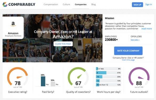 So zufrieden sind die Mitarbeiter von Amazon mit ihrem Gehalt und dem Team. (Screenshot: Comparably)