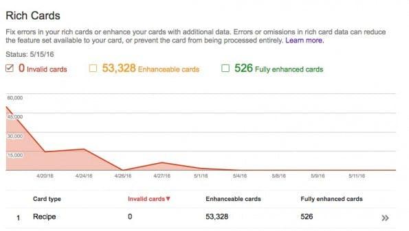 Infos zu den Rich Cards werden in der Konsole ausgegeben. (Bild: Google)