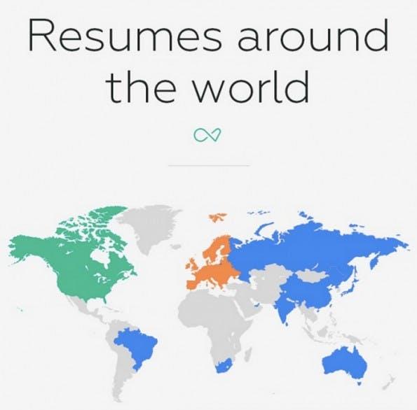 Wie ein Lebenslauf in Großbritannien, den USA oder Canada aussehen sollte. (Infografik: Enhancv)