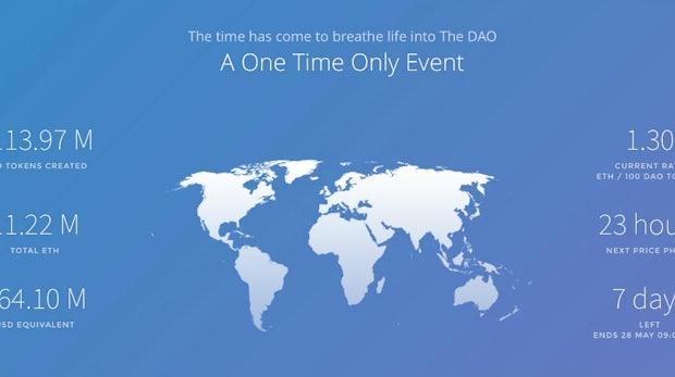 The DAO: Ein Unternehmen ohne Chef sammelt in nur 3 Wochen 160 Millionen Dollar ein