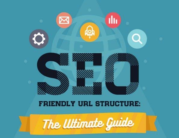 SEO: Die perfekte URL-Struktur für eure Website. (Grafik: Backlinko / Ignite Visibility)