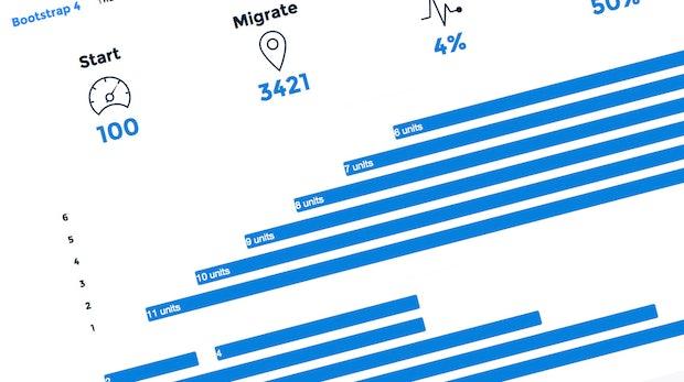Was ist neu in Bootstrap 4? Dieser visuelle Guide zeigt es Dir