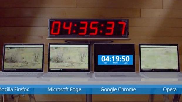 Browser-Test: Edge schlägt Chrome, Firefox und Opera bei der Akkulaufzeit