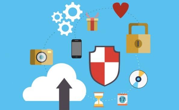 Deutsche Cloud-Alternativen zu Dropbox, Google Drive und iCloud. (Grafik: Shutterstock-Tetiana Yurchenko)