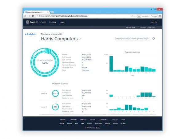 Prezi Business bringt auch eine Analytics-Funktion mit. (Screenshot: Prezi)