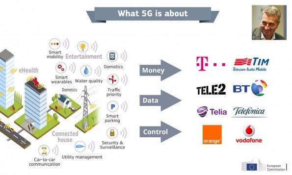 Kritiker der 5G-Pläne visualisieren das Ganze kritischer. (Bild: Netzpolitk. org)