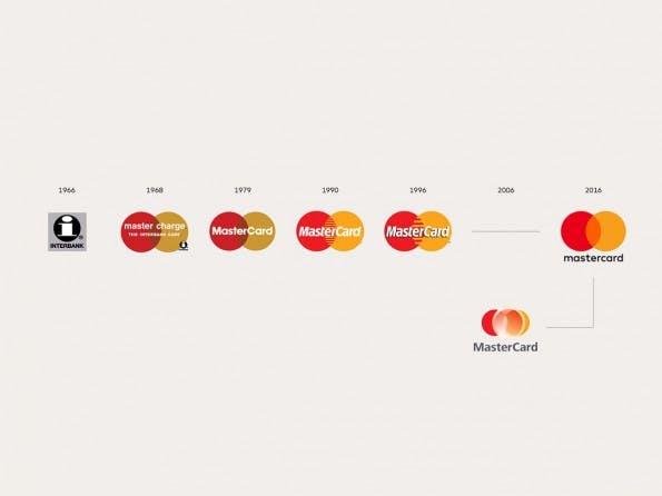 Mastercard-Logo: Von 1966 bis 2016. (Grafik: Mastercard / Pentagram)