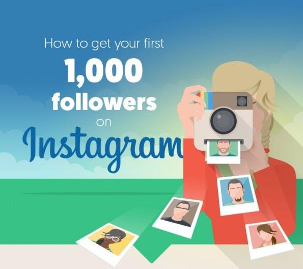 Infografik: So erreicht ihr eure ersten 1.000 Follower auf Instagram. (Grafik: Crazyegg)