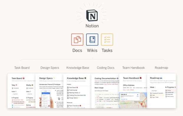 Notion ist extrem vielseitig und kombiniert viele bestehende Werkzeuge. (Quelle: Notion)