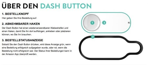 So funktioniert der Amazon-Dash-Button. (Screenshot: Amazon)