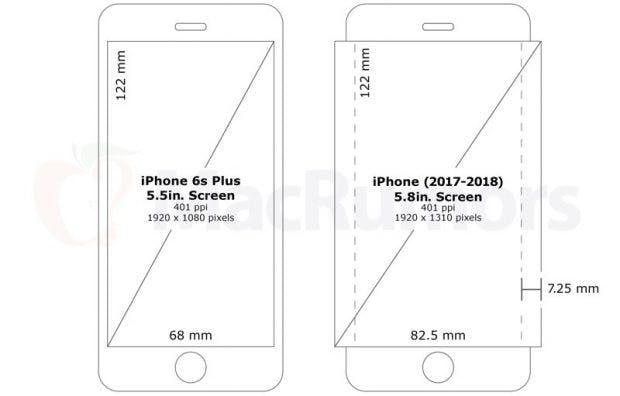 Drei iPhone-8-Modelle soll Apple planen - eines davon mit OLED-Display à la Galaxy S7 edge. (Bild: Macrumors)