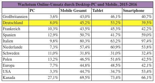 mobile-commerce-2016-retailmenot