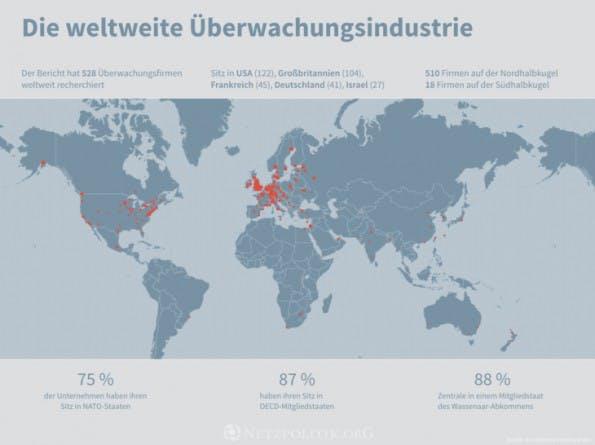Die weltweite Überwachungsindustrie. (Grafik: Netzpolitik.org)