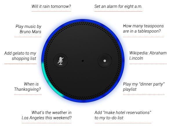 Einige Beispiele für die Kommandos, die Amazon Echo beherrscht. (Quelle: Amazon)