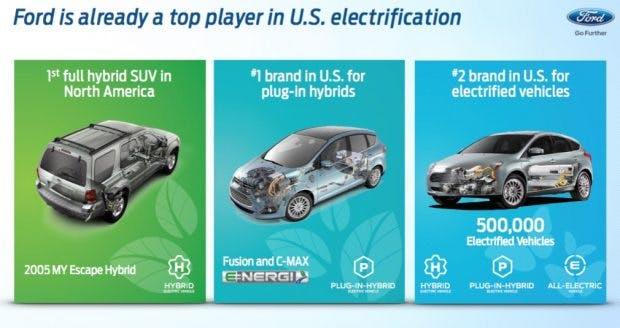 Ford präsentiert sich als führender Hersteller bei Elektroautos. (Screenshot: Präsentation Investor Day Ford)