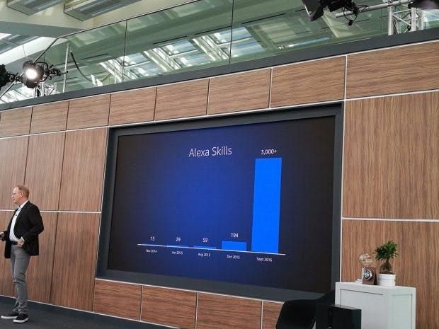Seit dem Start wurden Amazon Echo viele neue Fertigkeiten verpasst. (Foto: t3n)