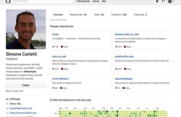 Auch bei den Profil-Seiten gibt es Neues zu sehen. (Screenshot: GitHub)