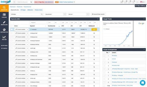 Contentbird unterstützt euch in jeder Phase des Content-Marketing-Prozesses. (Screenshot: Contentbird)