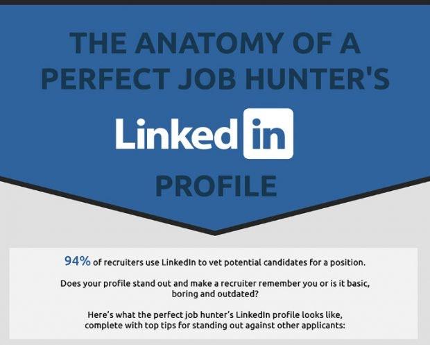 So machst du dein Linkedin-Profil für Headhunter interessant. (Infografik: Bellvue Students)