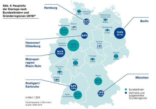 Deutscher Startup Monitor 2016: Die wichtigsten Startup-Regionen auf einem Blick. (Screenshot: Deutscher Startup Monitor 2016)