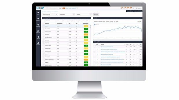 Mächtiges Content-Marketing-Tool: Contentbird im Kurztest
