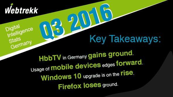 Geräte, Browser und mehr: So ging Deutschland im dritten Quartal 2016 ins Web. (Grafik: Webtrekk)
