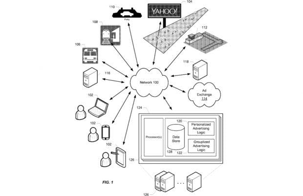 Yahoo-Patent: Dagegen wirkt Internet-Tracking ziemlich harmlos. (Grafik: US Patent Office)