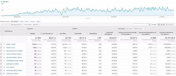 1-google-analytics-screenshot
