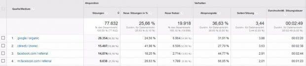 11-social-media-traffic