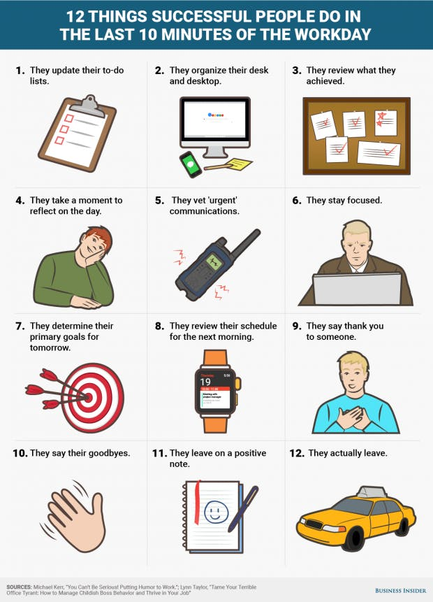 12 Dinge, die erfolgreiche Menschen tun, im Überblick. (Grafik: Businessinsider)