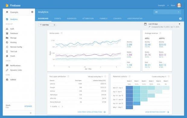 Mit Firebase Analytics könnt ihr in Echtzeit Einblicke in die Nutzung eurer Apps werfen. (Bild: Google)