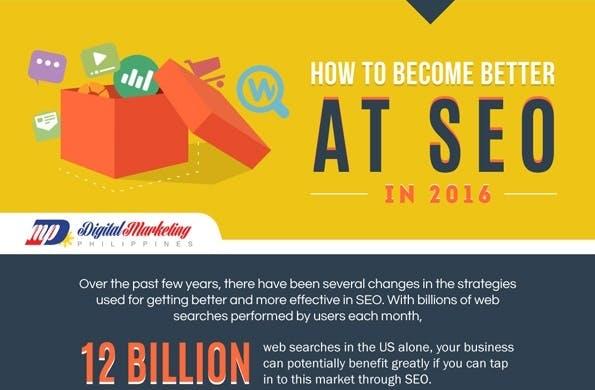 SEO-Basics. (Grafik: Digital Marketing Philippines)