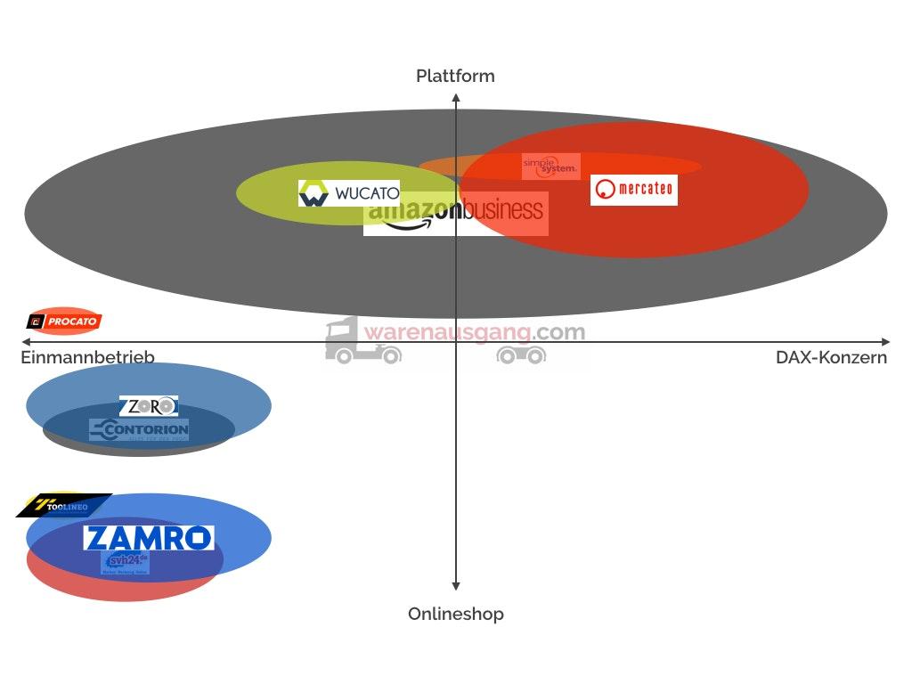 mro-matrix001-3