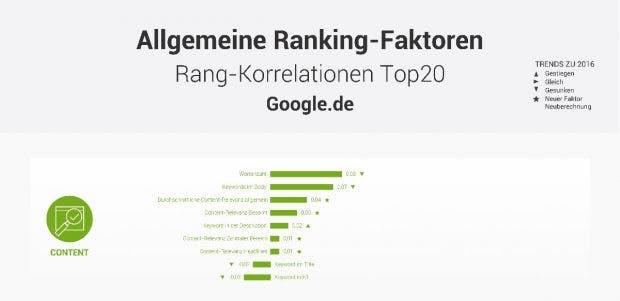 SEO Ranking-Faktoren 2016 im Überblick. (Grafik: Searchmetrics)