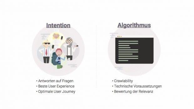 Beides muss stimmen: die Nutzer-Intention und die technischen Grundlagen. (Bild: Searchmetrics)