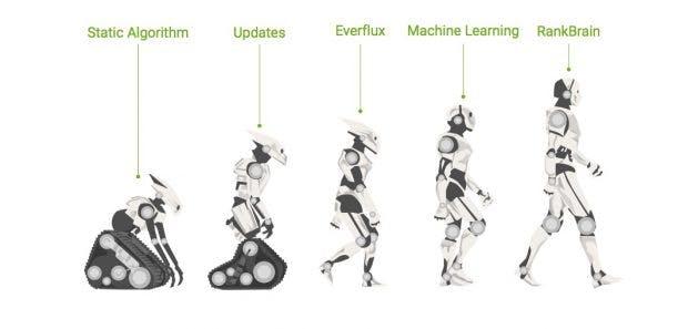 Dank Machine Learning und Rankbrain: Die SEO-Rankingfaktoren 2016 von Searchmetrics sind die letzten in der klassischen Form. (Bild: Searchmetrics)