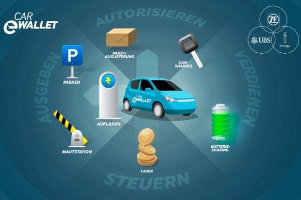 Car eWallet ermöglicht Elektroautos das Abrechnen des Ladevorgangs. (Bild: ZF)