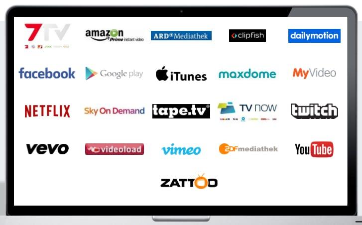 TV-Werbung wirkt – noch vor online