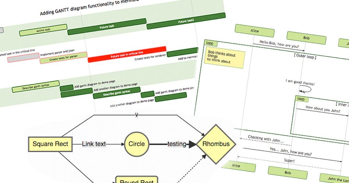 Open Source: Mit Mermaid erstellt ihr Diagramme per Markdown | t3n ...