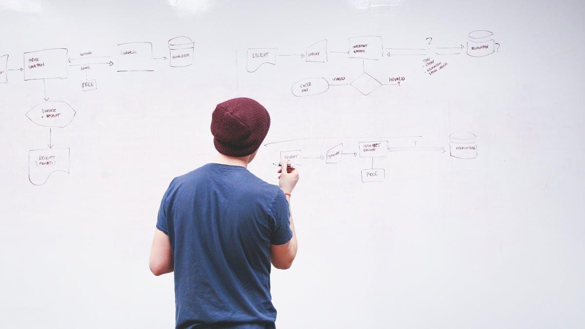 Was taugt deine Geschäftsidee? Ein Schnellcheck in 7 Schritten