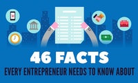 46 erstaunliche Fakten zur Unternehmensgründung