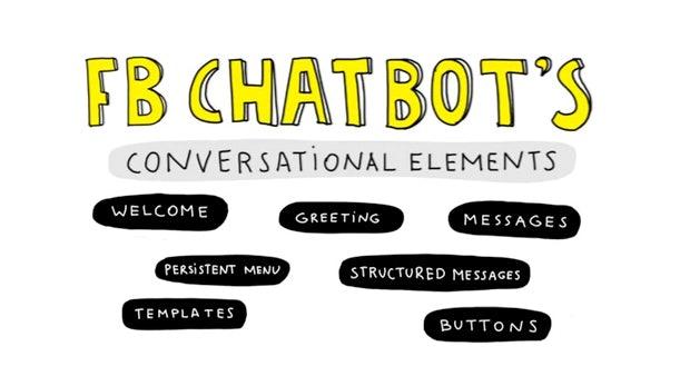 Was kann ein Chatbot und was nicht? Facebook-Cheat-Sheet gibt einen Überblick